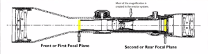 front-and-second-focal-planes-of-the-rifle-scope